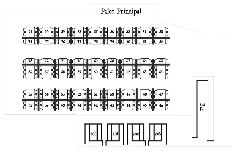 Mapa de mesas